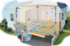 Air Conditioning Replacement & Installation